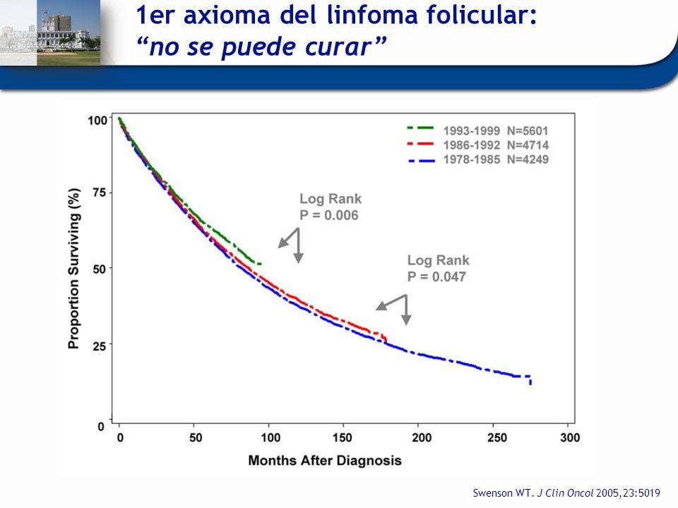 1er axioma del linfoma folicular: no se puede curar Swenson WT. J Clin Oncol 2005,23:5019