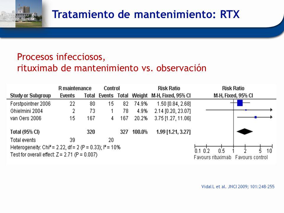 Procesos infecciosos, rituximab de mantenimiento vs. observación Vidal L et al. JNCI 2009; 101:248-255 Tratamiento de mantenimiento: RTX