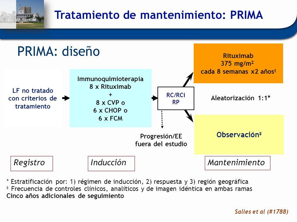 Progresión/EE fuera del estudio Rituximab 375 mg/m 2 cada 8 semanas x2 años Observación Aleatorización 1:1* Immunoquimioterapia 8 x Rituximab + 8 x CV