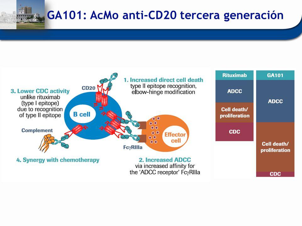 GA101: AcMo anti-CD20 tercera generación