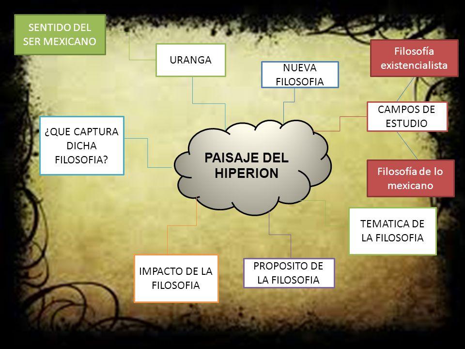 PAISAJE DEL HIPERION CAMPOS DE ESTUDIO NUEVA FILOSOFIA Filosofía existencialista Filosofía de lo mexicano TEMATICA DE LA FILOSOFIA PROPOSITO DE LA FIL