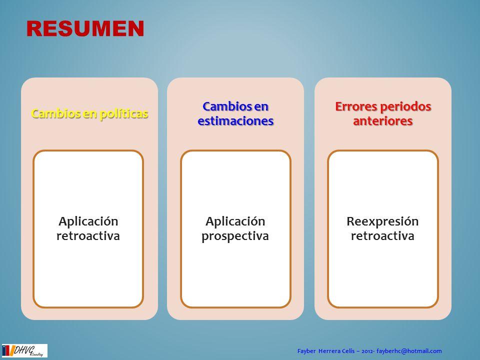 Fayber Herrera Celis – 2012- fayberhc@hotmail.com RESUMEN Cambios en políticas Aplicación retroactiva Cambios en estimaciones Aplicación prospectiva E