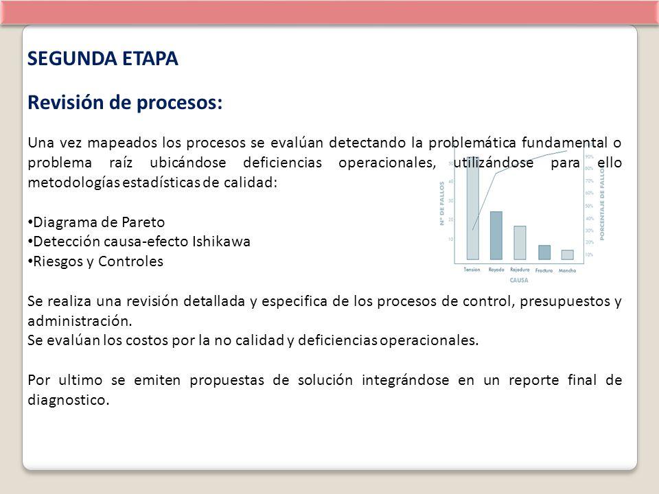 SEGUNDA ETAPA Revisión de procesos: Una vez mapeados los procesos se evalúan detectando la problemática fundamental o problema raíz ubicándose deficie