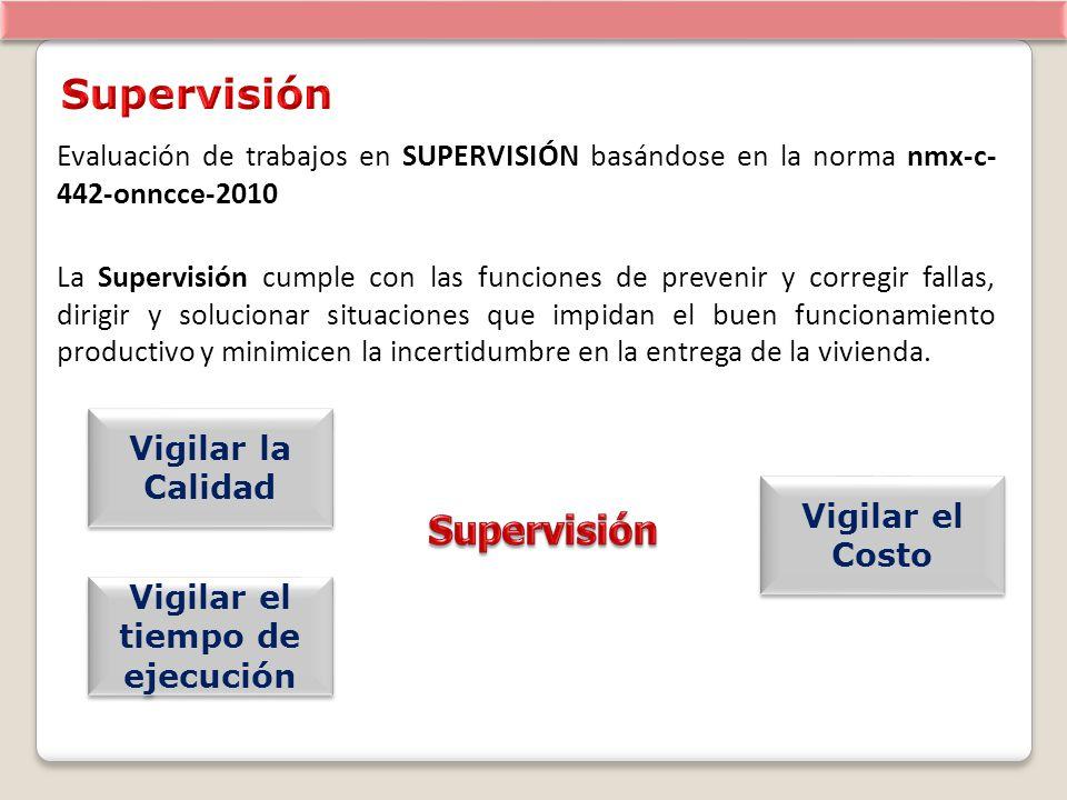 Evaluación de trabajos en SUPERVISIÓN basándose en la norma nmx-c- 442-onncce-2010 La Supervisión cumple con las funciones de prevenir y corregir fall