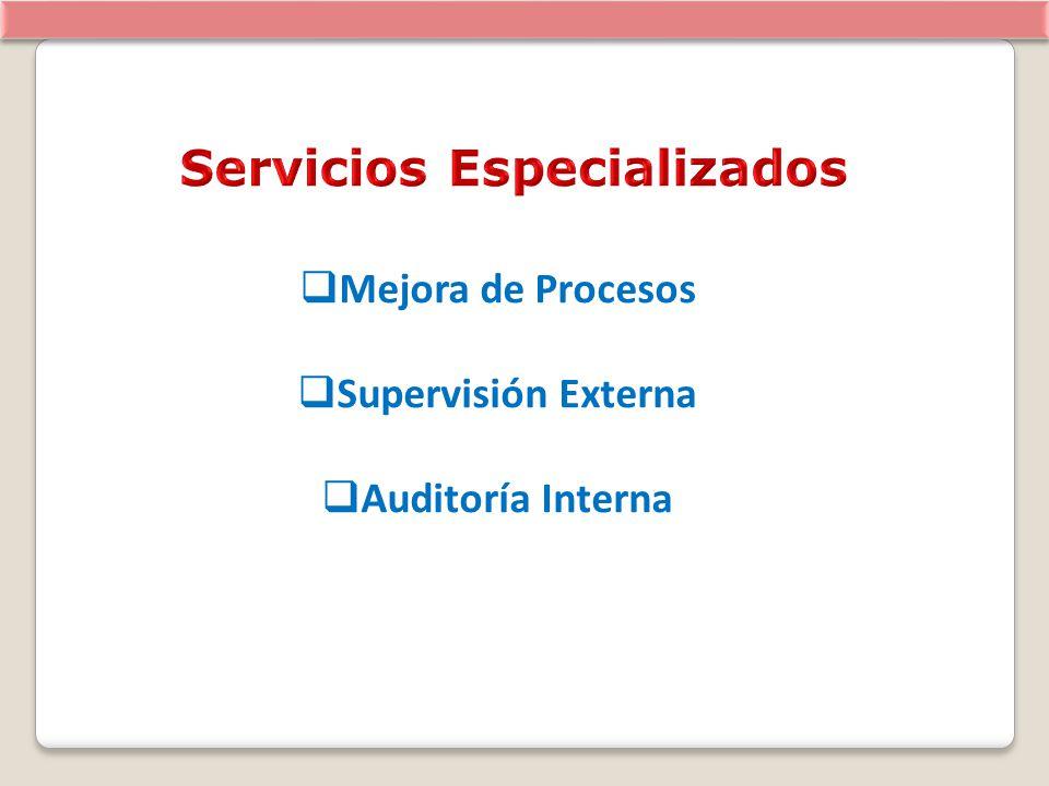 Mejora de Procesos Supervisión Externa Auditoría Interna