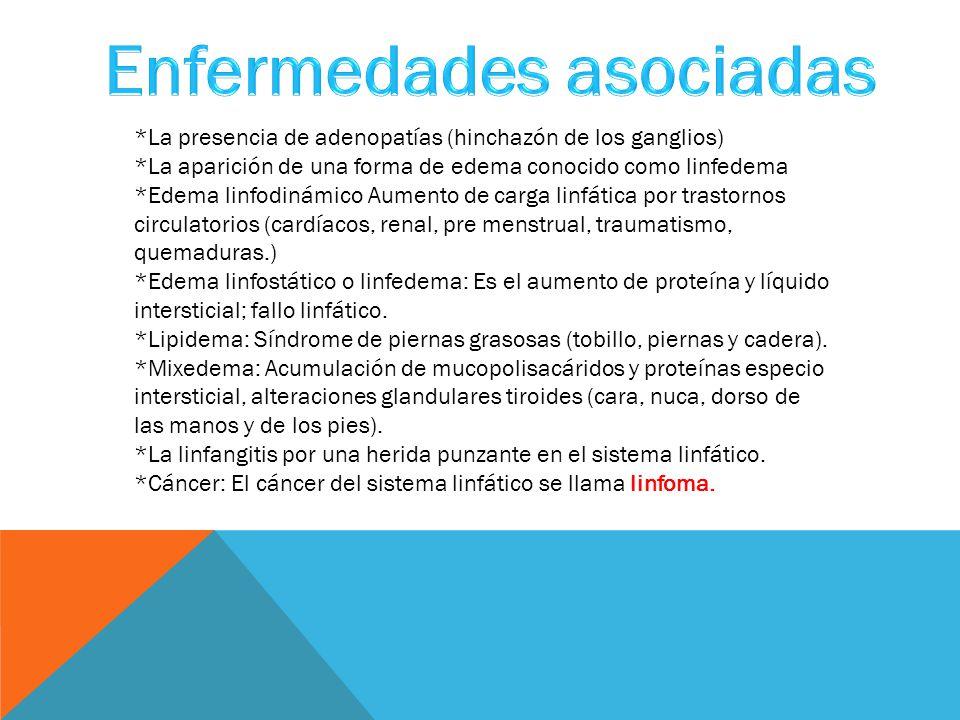 *La presencia de adenopatías (hinchazón de los ganglios) *La aparición de una forma de edema conocido como linfedema *Edema linfodinámico Aumento de carga linfática por trastornos circulatorios (cardíacos, renal, pre menstrual, traumatismo, quemaduras.) *Edema linfostático o linfedema: Es el aumento de proteína y líquido intersticial; fallo linfático.