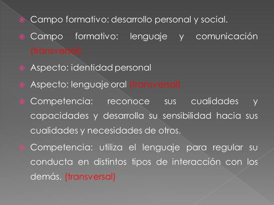 Campo formativo: desarrollo personal y social. Campo formativo: lenguaje y comunicación (transversal) Aspecto: identidad personal Aspecto: lenguaje or