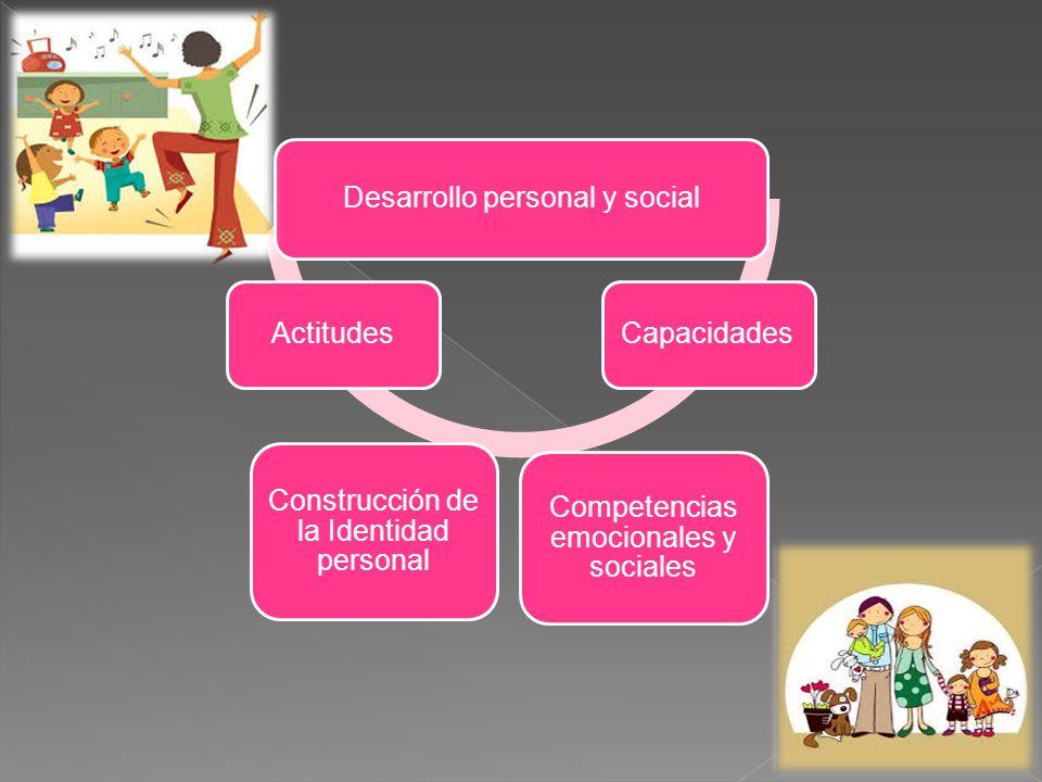 Desarrollo personal y social Capacidades Competencias emocionales y sociales Construcción de la Identidad personal Actitudes