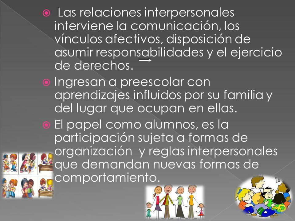Las relaciones interpersonales interviene la comunicación, los vínculos afectivos, disposición de asumir responsabilidades y el ejercicio de derechos.