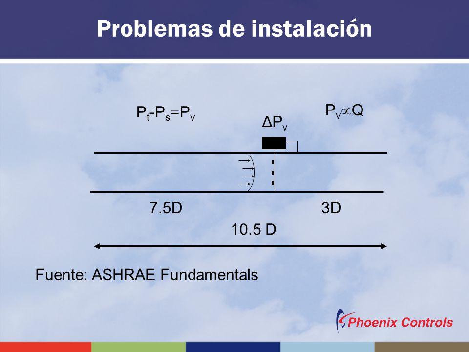 ΔPvΔPv P v Q 7.5D3D Problemas de instalación Fuente: ASHRAE Fundamentals 10.5 D P t -P s =P v