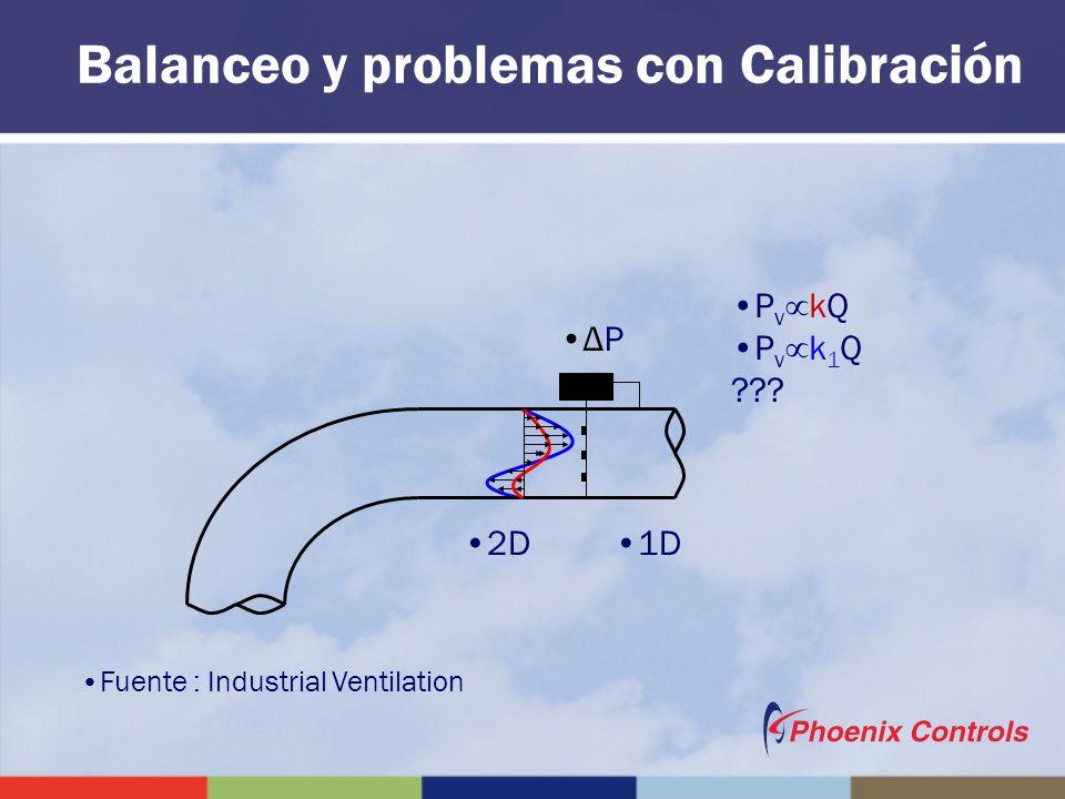 ΔP v Balanceo y problemas con Calibración 1D2D P v kQ P v k 1 Q ??? Fuente : Industrial Ventilation