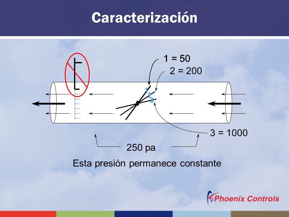 1 = 50 250 pa 2 = 200 3 = 1000 Esta presión permanece constante Caracterización 1 2 3