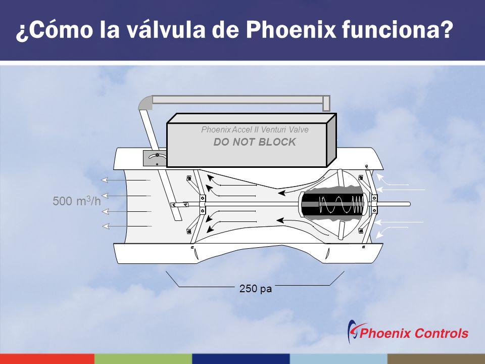 ¿Cómo la válvula de Phoenix funciona? 500 m 3 /h 1