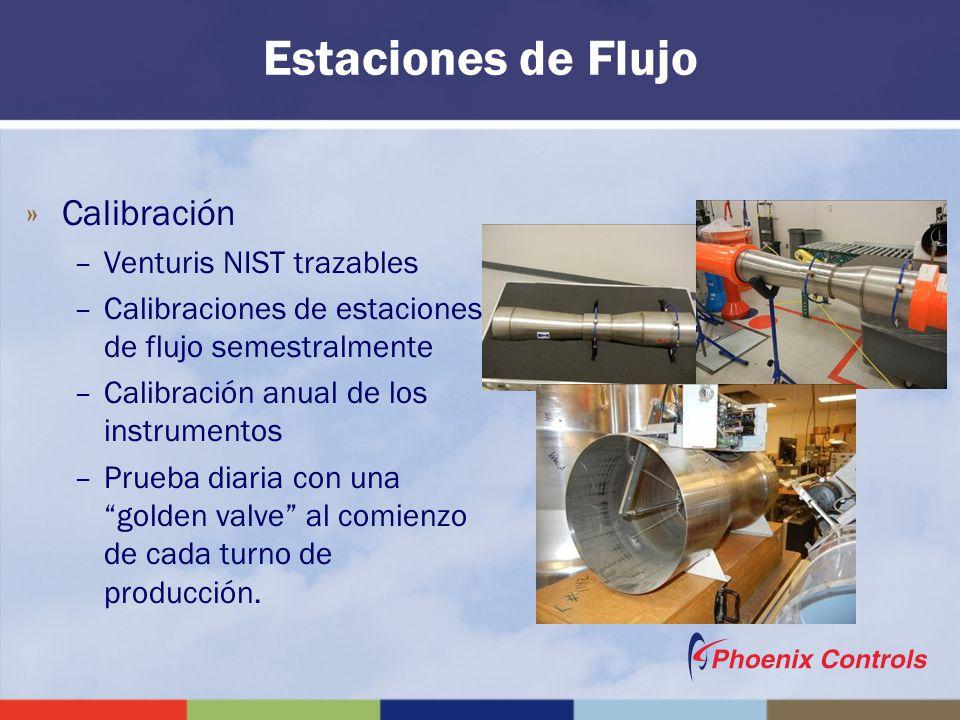 Estaciones de Flujo »Calibración –Venturis NIST trazables –Calibraciones de estaciones de flujo semestralmente –Calibración anual de los instrumentos