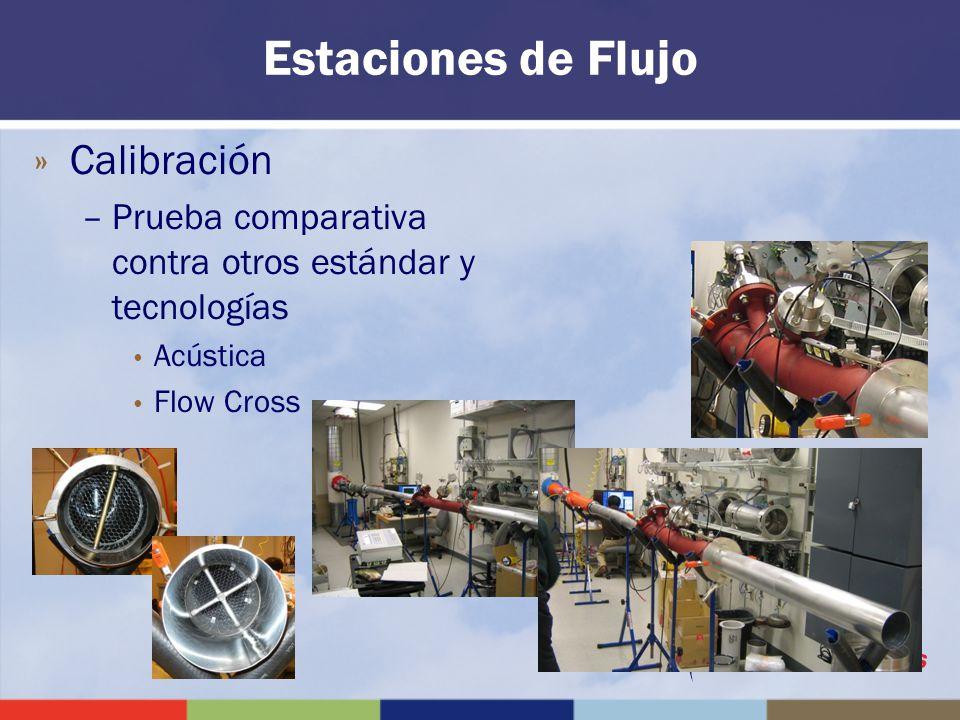 »Calibración –Prueba comparativa contra otros estándar y tecnologías Acústica Flow Cross Estaciones de Flujo