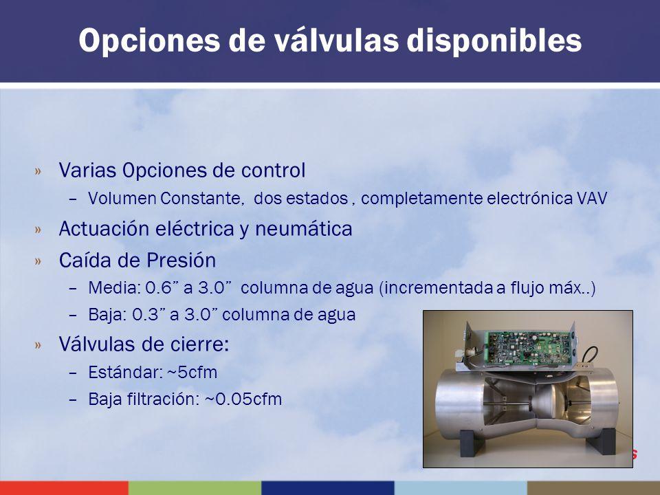 Opciones de válvulas disponibles »Varias 0pciones de control –Volumen Constante, dos estados, completamente electrónica VAV »Actuación eléctrica y neu