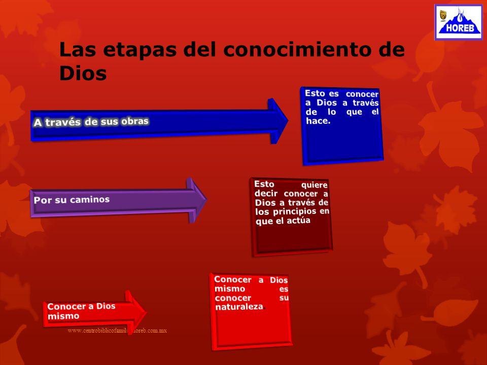 Textos www.centrobiblicofamiliarhoreb.com.mx