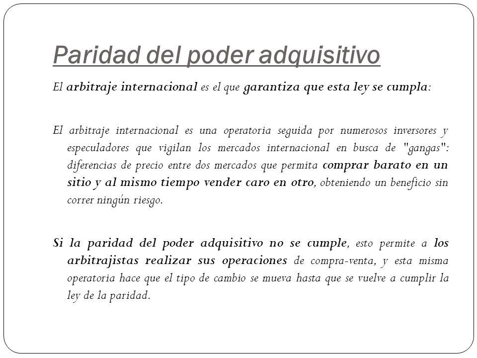 Paridad del poder adquisitivo El arbitraje internacional es el que garantiza que esta ley se cumpla: El arbitraje internacional es una operatoria segu