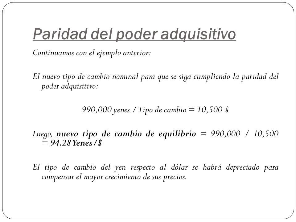 Paridad del poder adquisitivo Continuamos con el ejemplo anterior: El nuevo tipo de cambio nominal para que se siga cumpliendo la paridad del poder ad