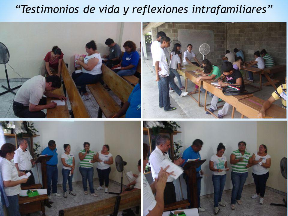 Testimonios de vida y reflexiones intrafamiliares