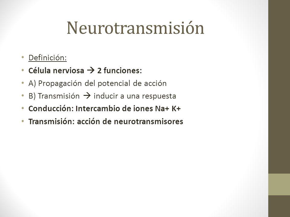 Neurotransmisión Definición: Célula nerviosa 2 funciones: A) Propagación del potencial de acción B) Transmisión inducir a una respuesta Conducción: In