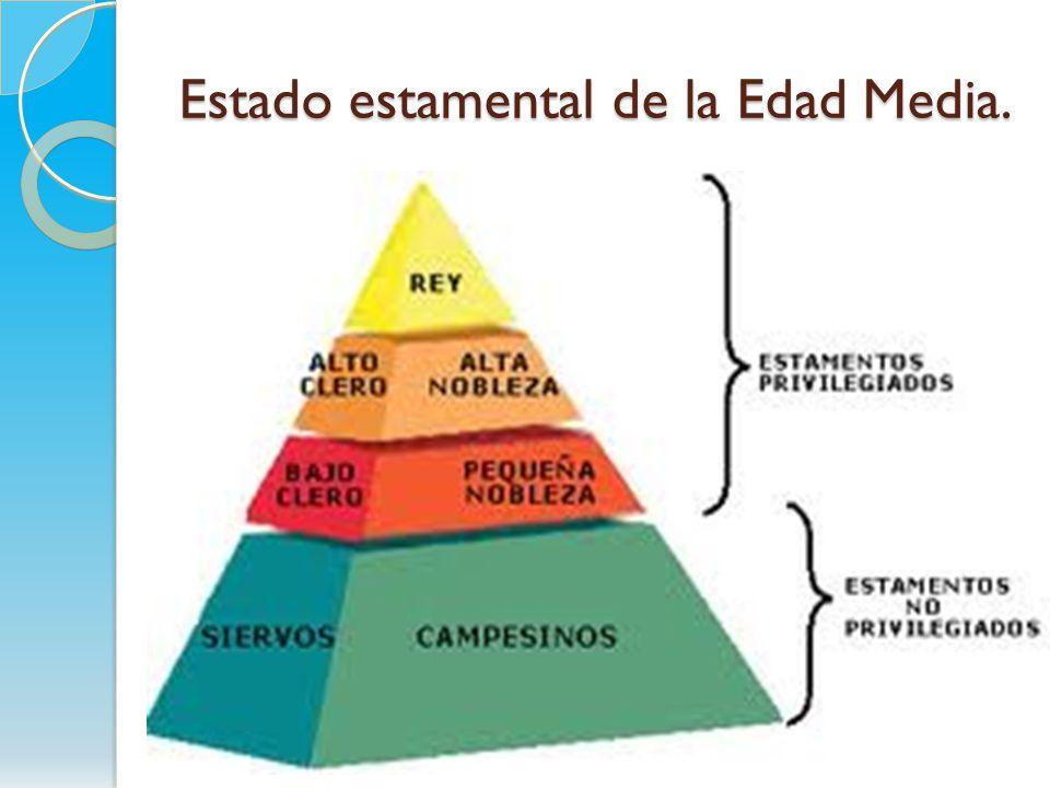 Estado estamental de la Edad Media.