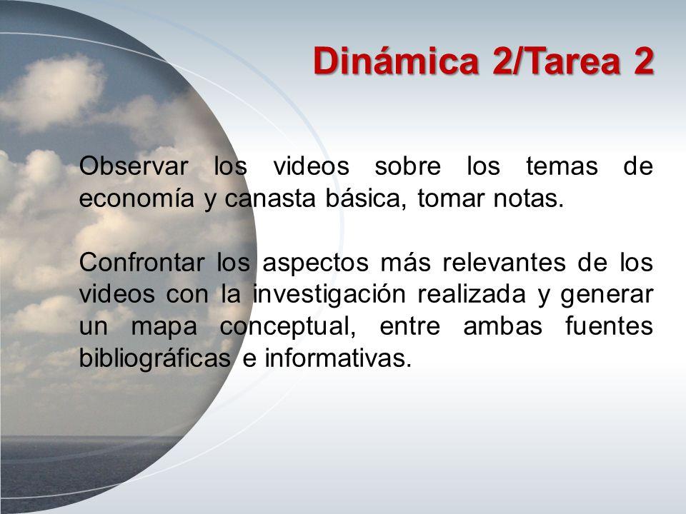 Dinámica 2/Tarea 2 Observar los videos sobre los temas de economía y canasta básica, tomar notas. Confrontar los aspectos más relevantes de los videos