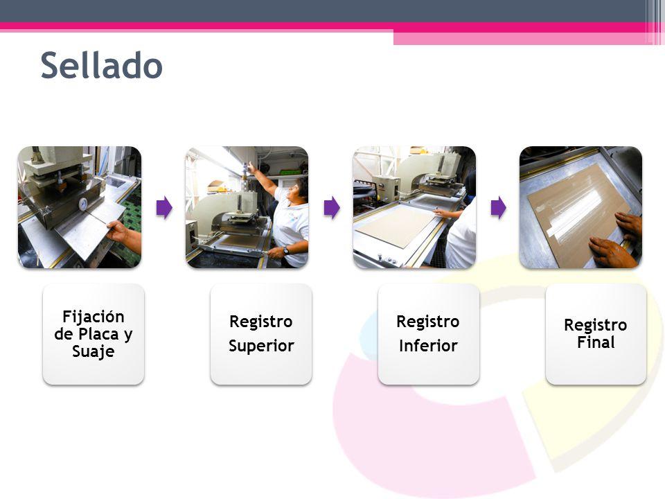 Sellado Fijación de Placa y Suaje Registro Superior Registro Inferior Registro Final