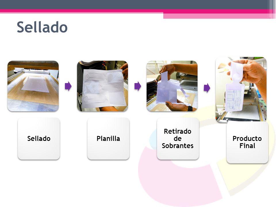 Grabado Fijación de Placa y Suaje Registro Previo Ajuste de Registro Plantilla de Producto