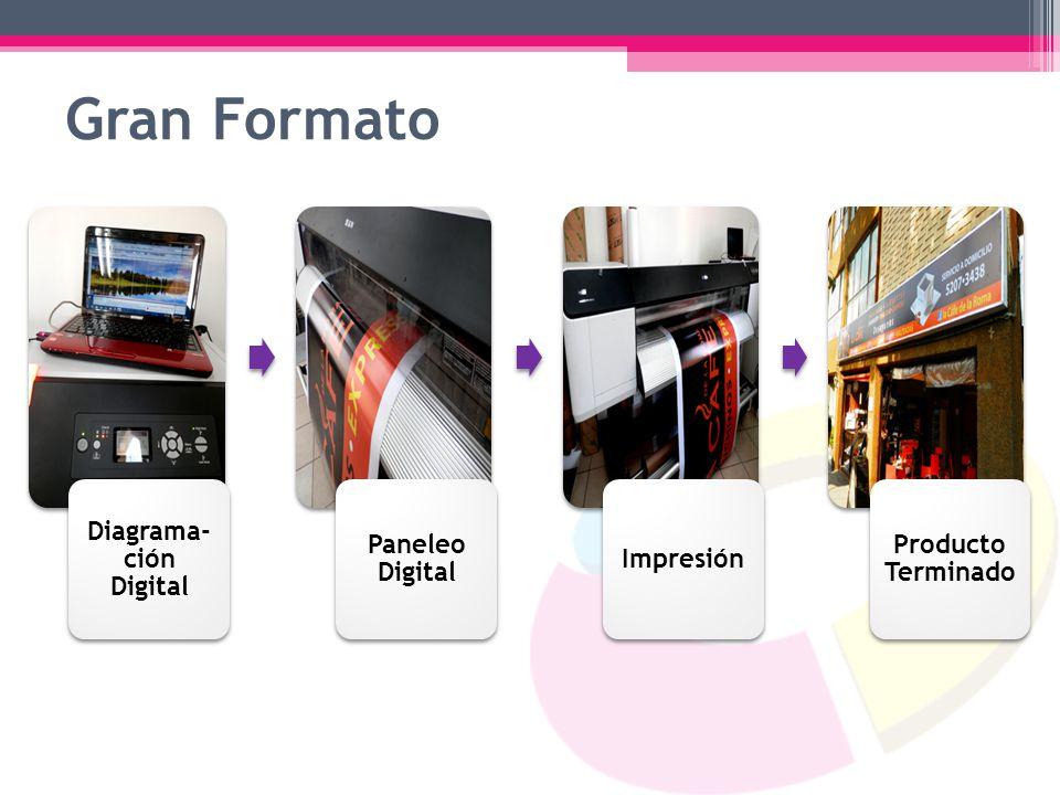 Gran Formato Diagrama- ción Digital Paneleo Digital Impresión Producto Terminado