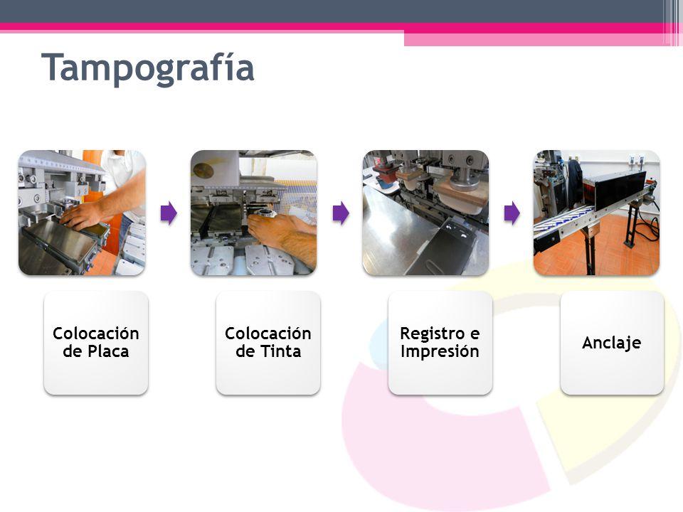 Tampografía Colocación de Placa Colocación de Tinta Registro e Impresión Anclaje
