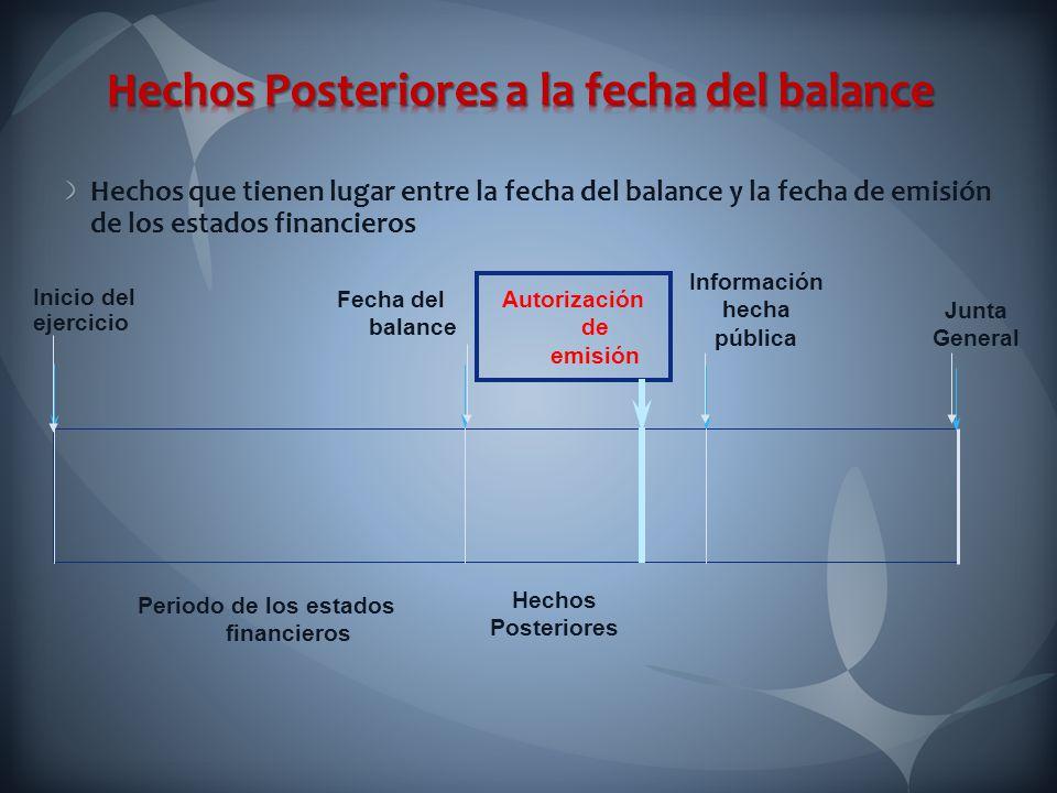 Hechos que tienen lugar entre la fecha del balance y la fecha de emisión de los estados financieros Información hecha pública Autorización de emisión