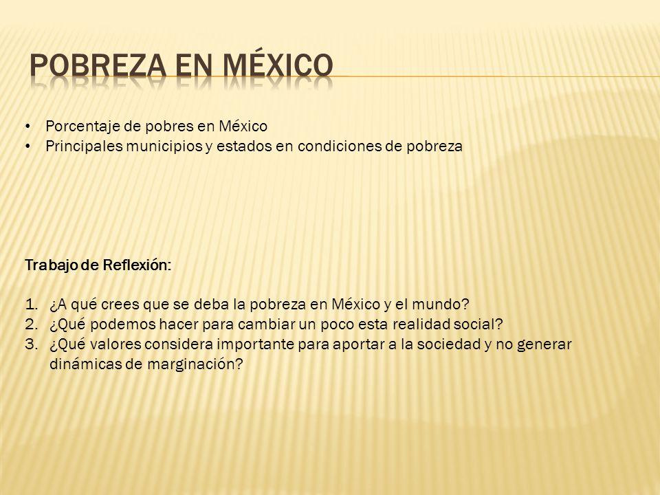 Porcentaje de pobres en México Principales municipios y estados en condiciones de pobreza Trabajo de Reflexión: 1.¿A qué crees que se deba la pobreza en México y el mundo.