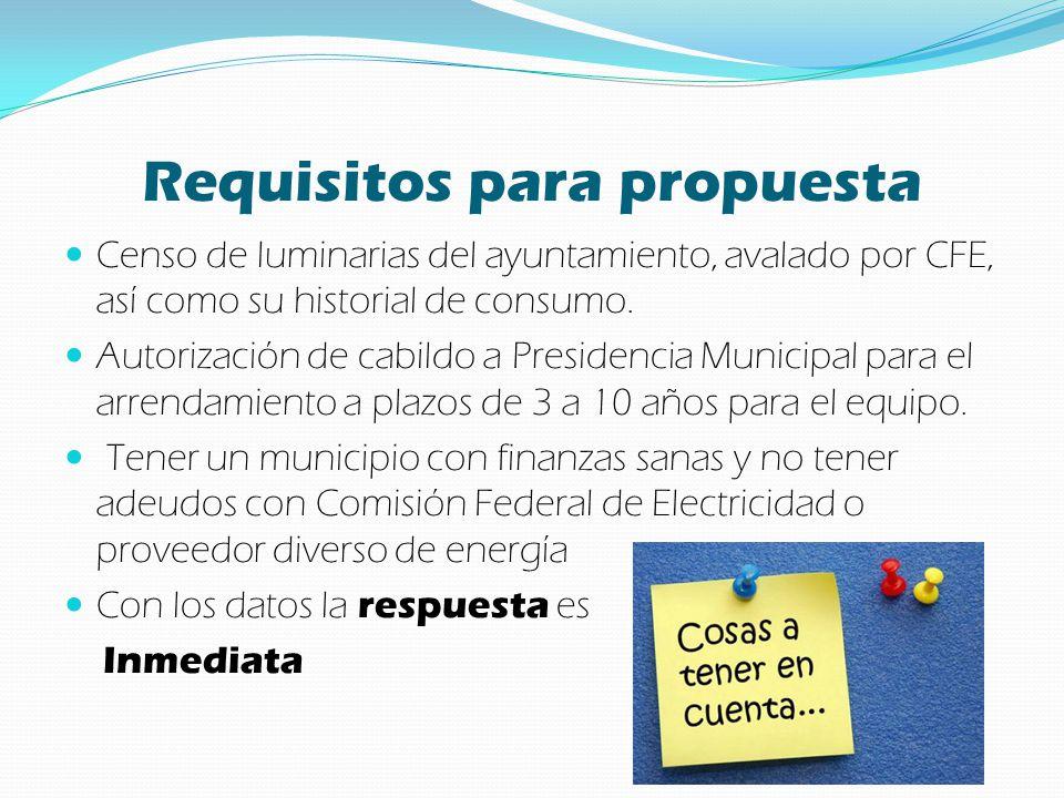 Requisitos para propuesta Censo de luminarias del ayuntamiento, avalado por CFE, así como su historial de consumo. Autorización de cabildo a Presidenc
