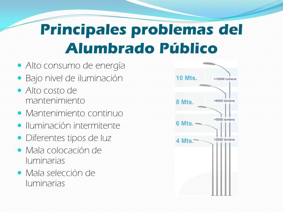 Principales problemas del Alumbrado Público Alto consumo de energía Bajo nivel de iluminación Alto costo de mantenimiento Mantenimiento continuo Ilumi