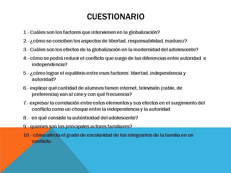 CUESTIONARIO 1.- Cuáles son los factores que intervienen en la globalización? 2.- ¿cómo se conciben los aspectos de libertad, responsabilidad, madurez