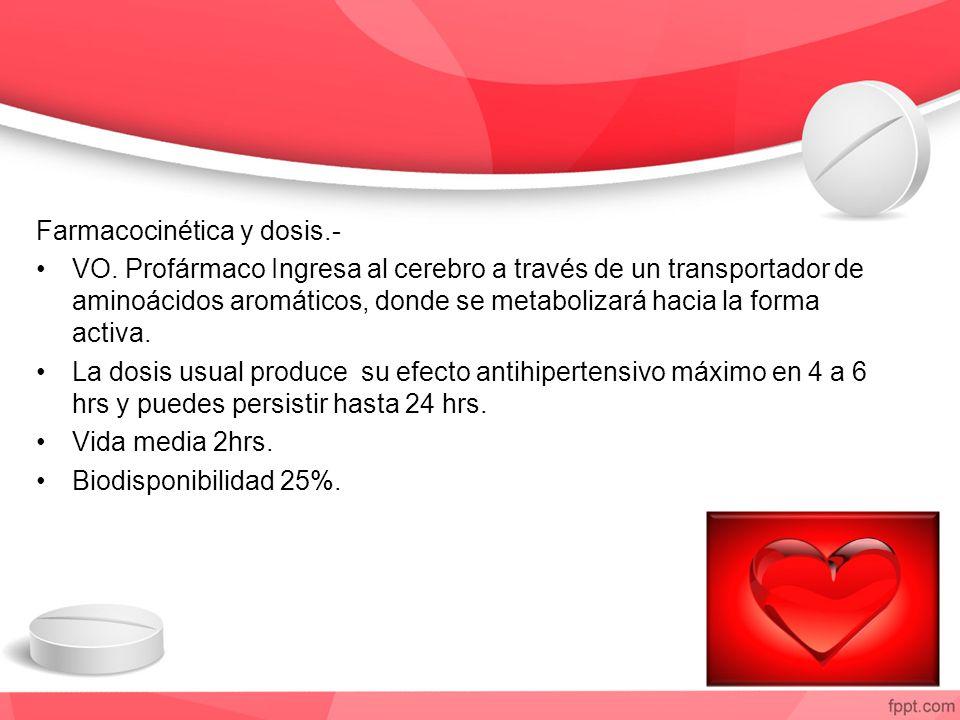 Farmacocinética y dosis.- VO.