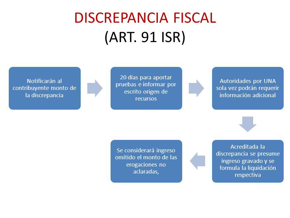 DISCREPANCIA FISCAL (ART. 91 ISR) Notificarán al contribuyente monto de la discrepancia 20 días para aportar pruebas e informar por escrito origen de