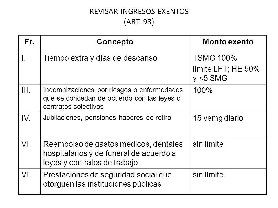 REVISAR INGRESOS EXENTOS (ART. 93) Fr.ConceptoMonto exento I.Tiempo extra y días de descansoTSMG 100% límite LFT; HE 50% y <5 SMG III. Indemnizaciones