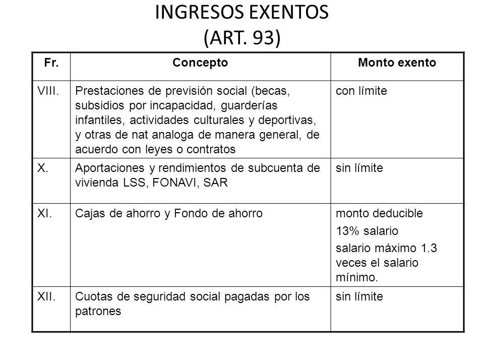 INGRESOS EXENTOS (ART. 93) Fr.ConceptoMonto exento VIII.Prestaciones de previsión social (becas, subsidios por incapacidad, guarderías infantiles, act