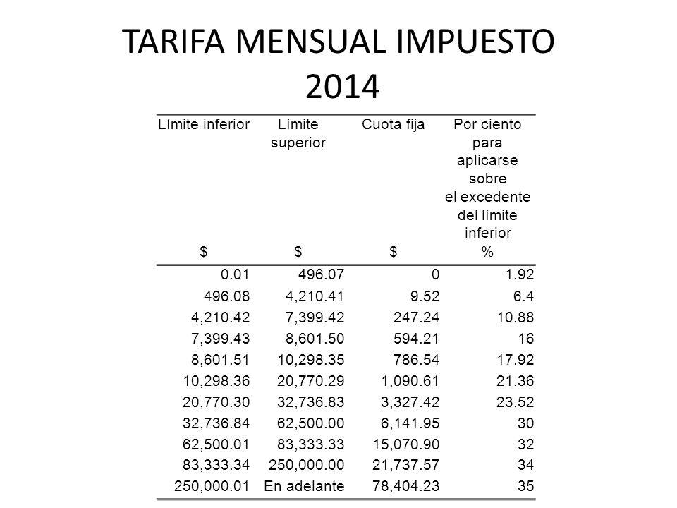 TARIFA MENSUAL IMPUESTO 2014 Límite inferiorLímite superior Cuota fijaPor ciento para aplicarse sobre el excedente del límite inferior $$$% 0.01496.07