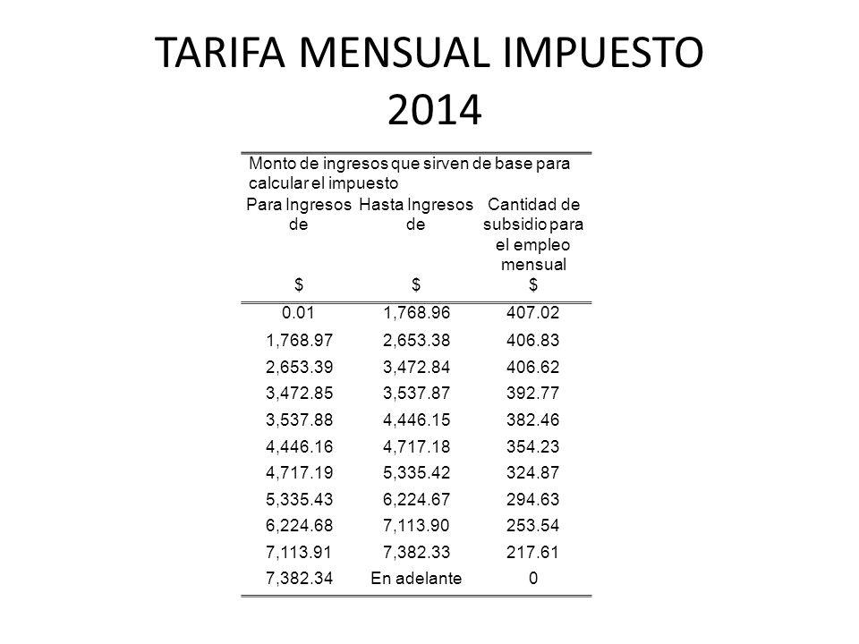 TARIFA MENSUAL IMPUESTO 2014 Monto de ingresos que sirven de base para calcular el impuesto Para Ingresos de Hasta Ingresos de Cantidad de subsidio pa
