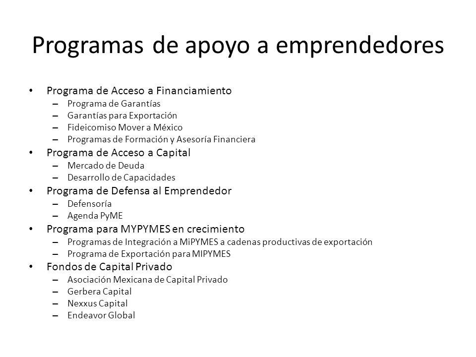 Programas de apoyo a emprendedores Programa de Acceso a Financiamiento – Programa de Garantías – Garantías para Exportación – Fideicomiso Mover a México – Programas de Formación y Asesoría Financiera Programa de Acceso a Capital – Mercado de Deuda – Desarrollo de Capacidades Programa de Defensa al Emprendedor – Defensoría – Agenda PyME Programa para MYPYMES en crecimiento – Programas de Integración a MiPYMES a cadenas productivas de exportación – Programa de Exportación para MIPYMES Fondos de Capital Privado – Asociación Mexicana de Capital Privado – Gerbera Capital – Nexxus Capital – Endeavor Global