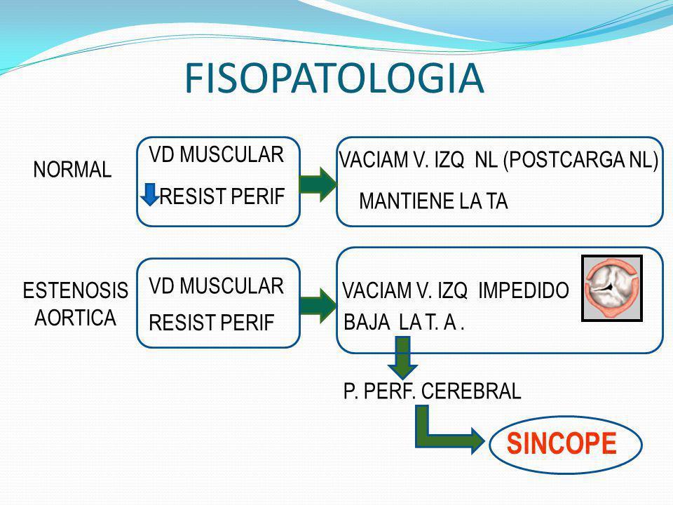 FISOPATOLOGIA NORMAL VD MUSCULAR RESIST PERIF BAJA LA T. A. VACIAM V. IZQ IMPEDIDOESTENOSIS AORTICA VD MUSCULAR RESIST PERIF MANTIENE LA TA VACIAM V.