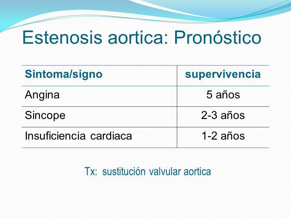 Estenosis aortica: Pronóstico Sintoma/signosupervivencia Angina5 años Sincope2-3 años Insuficiencia cardiaca1-2 años Tx: sustitución valvular aortica