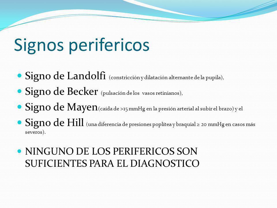 Signos perifericos Signo de Landolfi (constricción y dilatación alternante de la pupila), Signo de Becker (pulsación de los vasos retinianos), Signo d