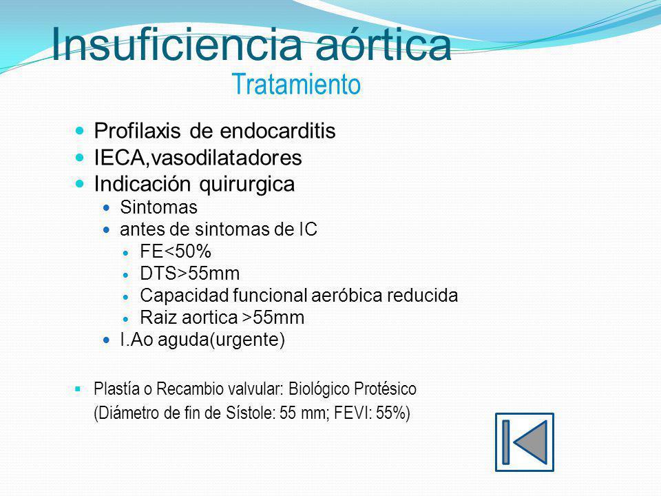 Insuficiencia aórtica Profilaxis de endocarditis IECA,vasodilatadores Indicación quirurgica Sintomas antes de sintomas de IC FE<50% DTS>55mm Capacidad