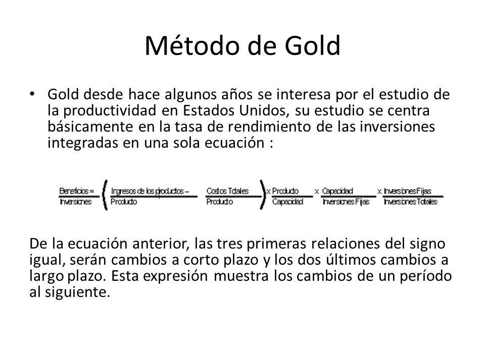 Método de Gold Gold desde hace algunos años se interesa por el estudio de la productividad en Estados Unidos, su estudio se centra básicamente en la tasa de rendimiento de las inversiones integradas en una sola ecuación : De la ecuación anterior, las tres primeras relaciones del signo igual, serán cambios a corto plazo y los dos últimos cambios a largo plazo.