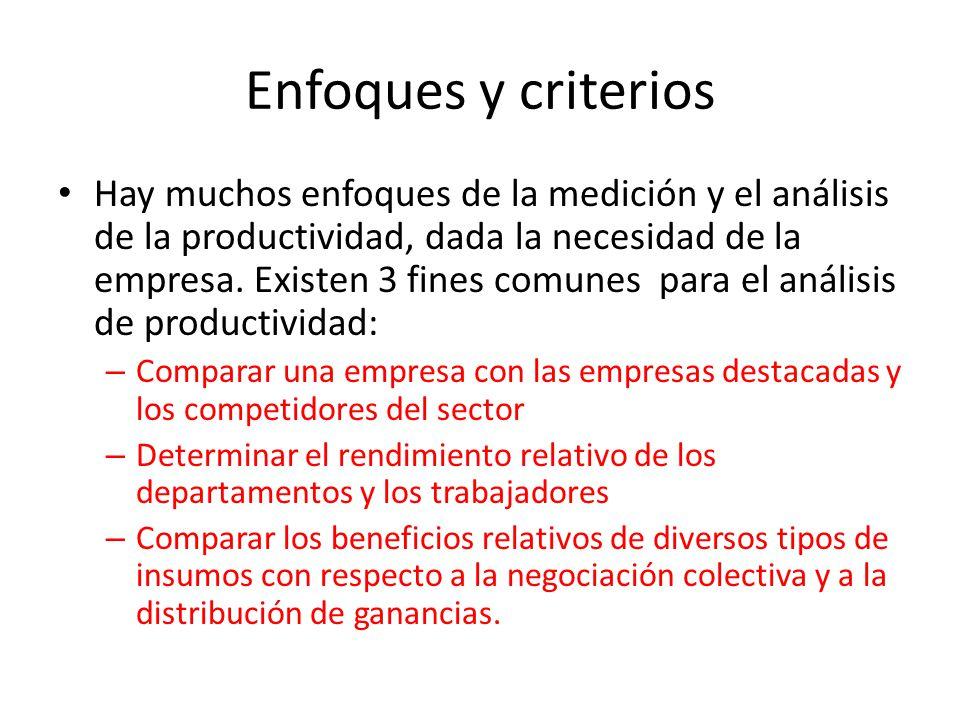 Enfoques y criterios Hay muchos enfoques de la medición y el análisis de la productividad, dada la necesidad de la empresa.
