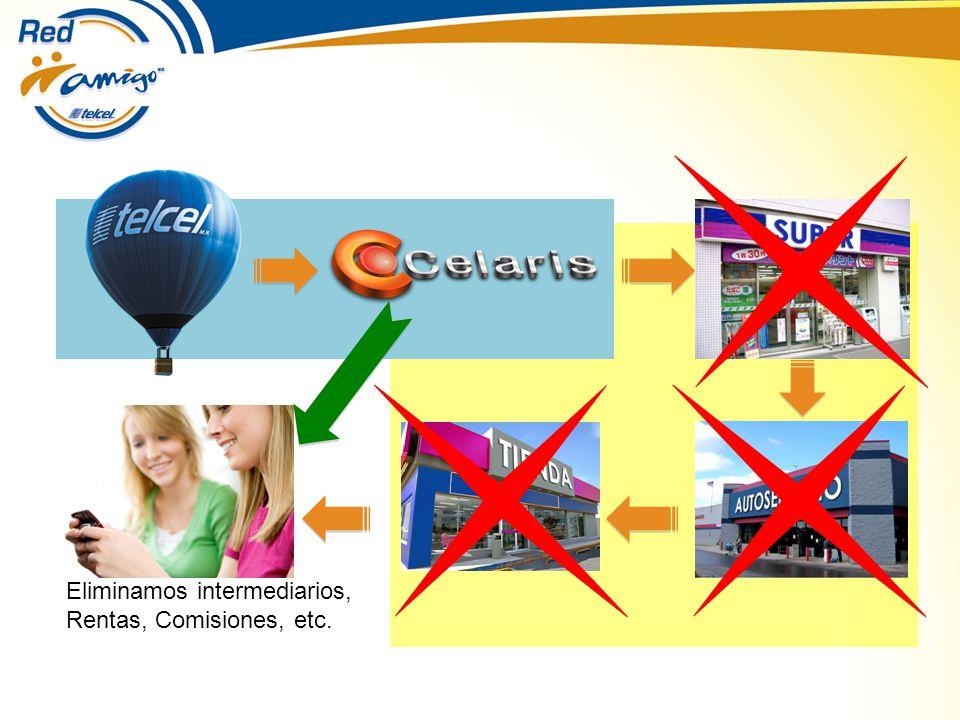 El usuario final recibe las ganancia$ Eliminamos intermediarios, Rentas, Comisiones, etc.